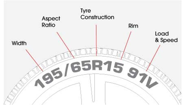 Learn about tyre sizes