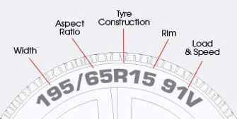 learn-more-about-tyre-sizes-